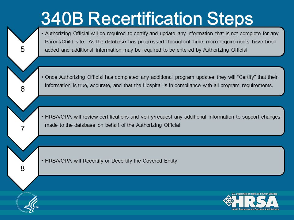 340B Recertification Steps