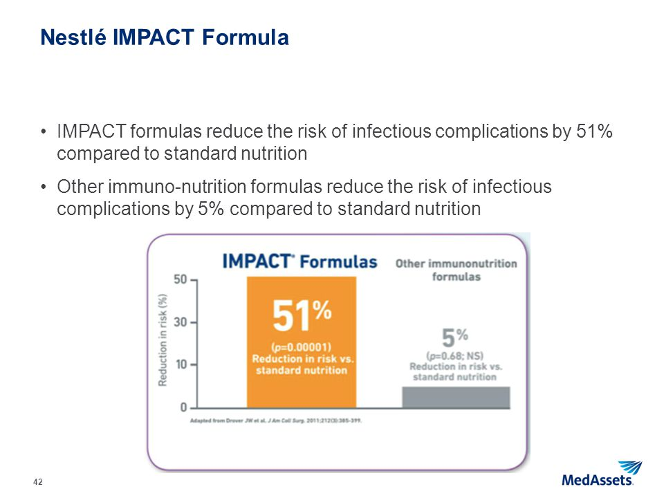Nestlé IMPACT Formula IMPACT formulas reduce the risk of infectious complications by 51% compared to standard nutrition.
