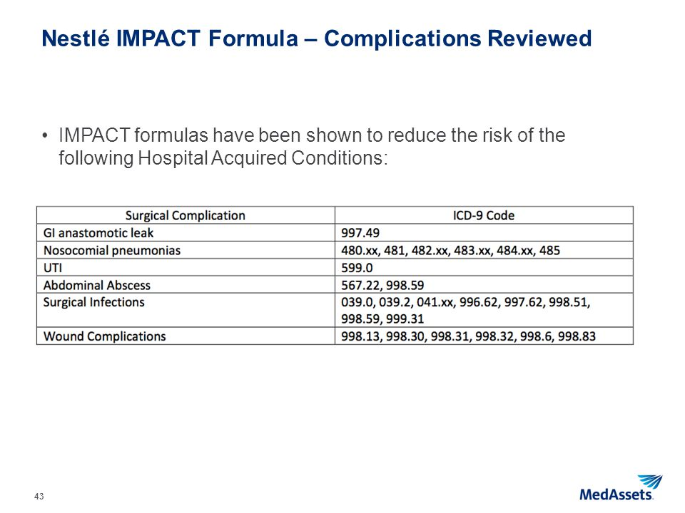 Nestlé IMPACT Formula – Complications Reviewed