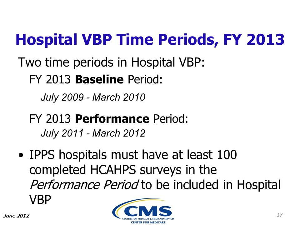 Hospital VBP Time Periods, FY 2013