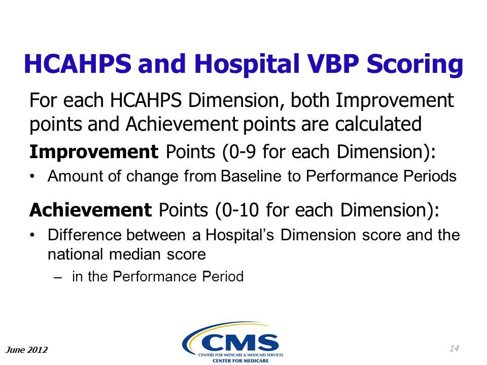HCAHPS and Hospital VBP Scoring