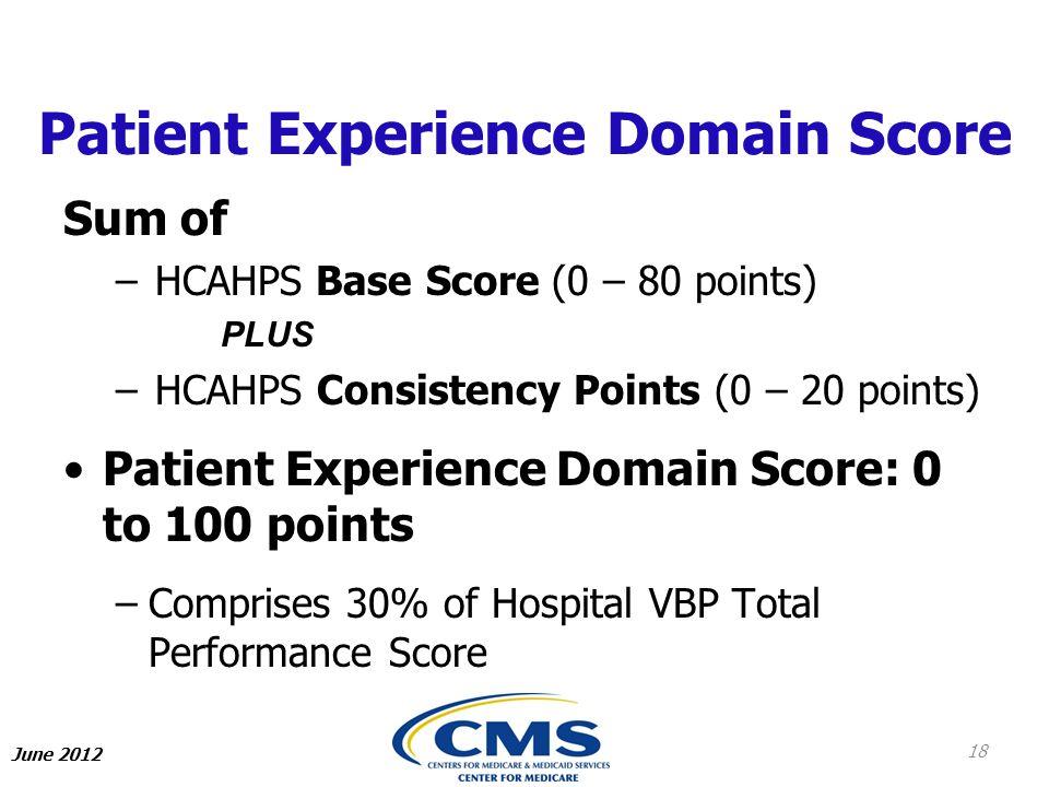 Patient Experience Domain Score
