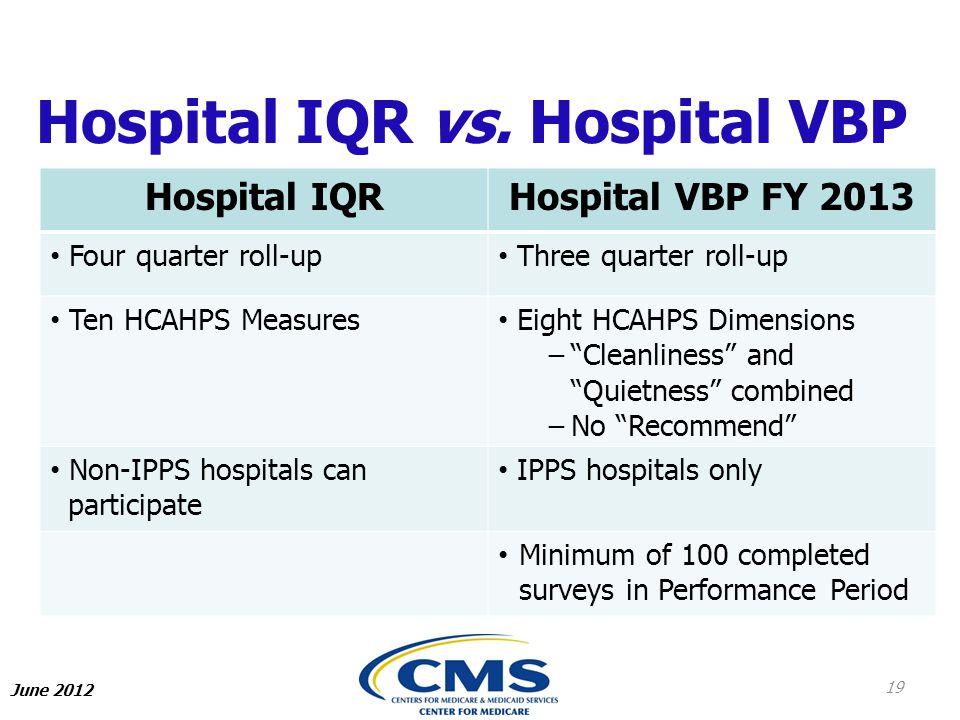 Hospital IQR vs. Hospital VBP