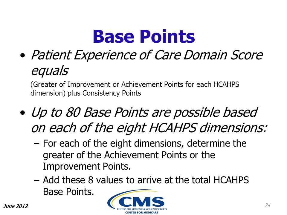 Base Points Patient Experience of Care Domain Score equals