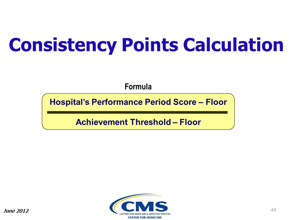 Consistency Points Calculation