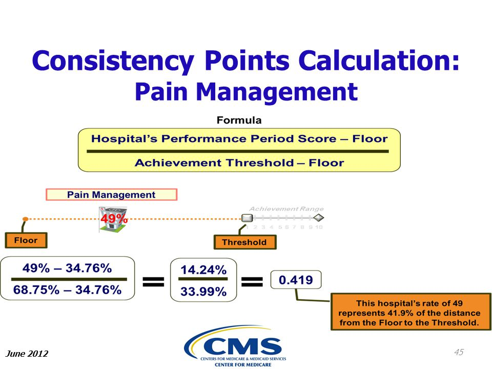 Consistency Points Calculation: Pain Management