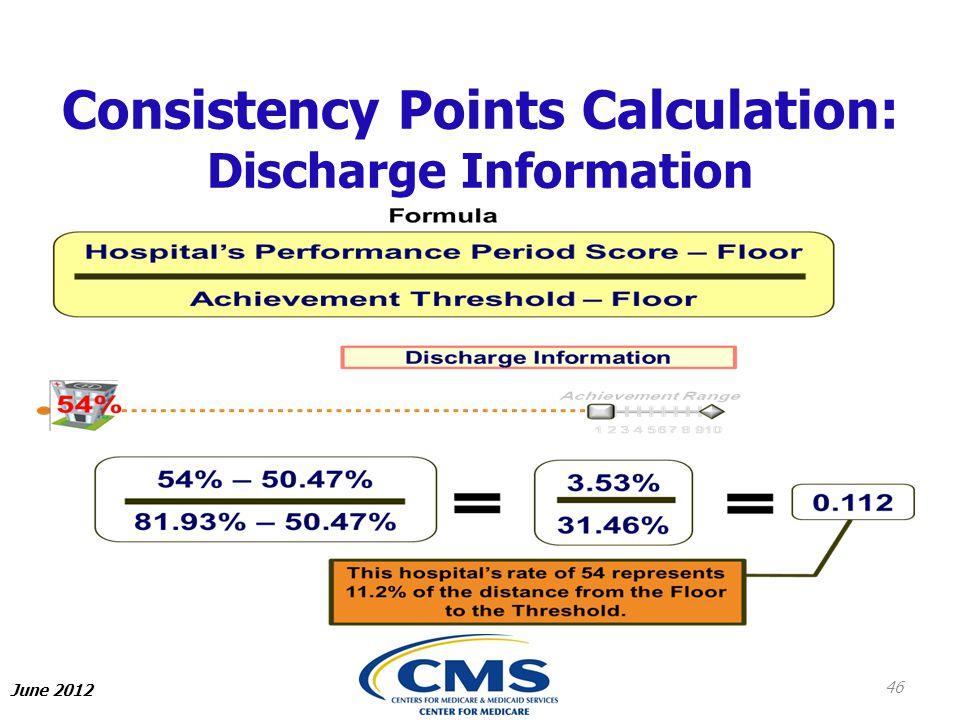 Consistency Points Calculation: Discharge Information