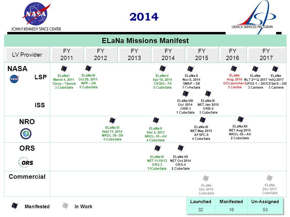 Missions and Systems ELaNa I ELaNa II&VI ELaNa III ELaNa IV ELaNa V