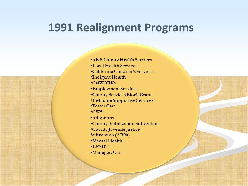 1991 Realignment Programs AB 8 County Health Services