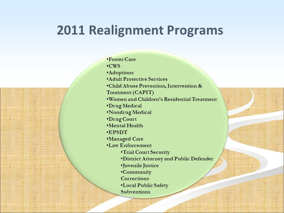 2011 Realignment Programs Foster Care CWS Adoptions