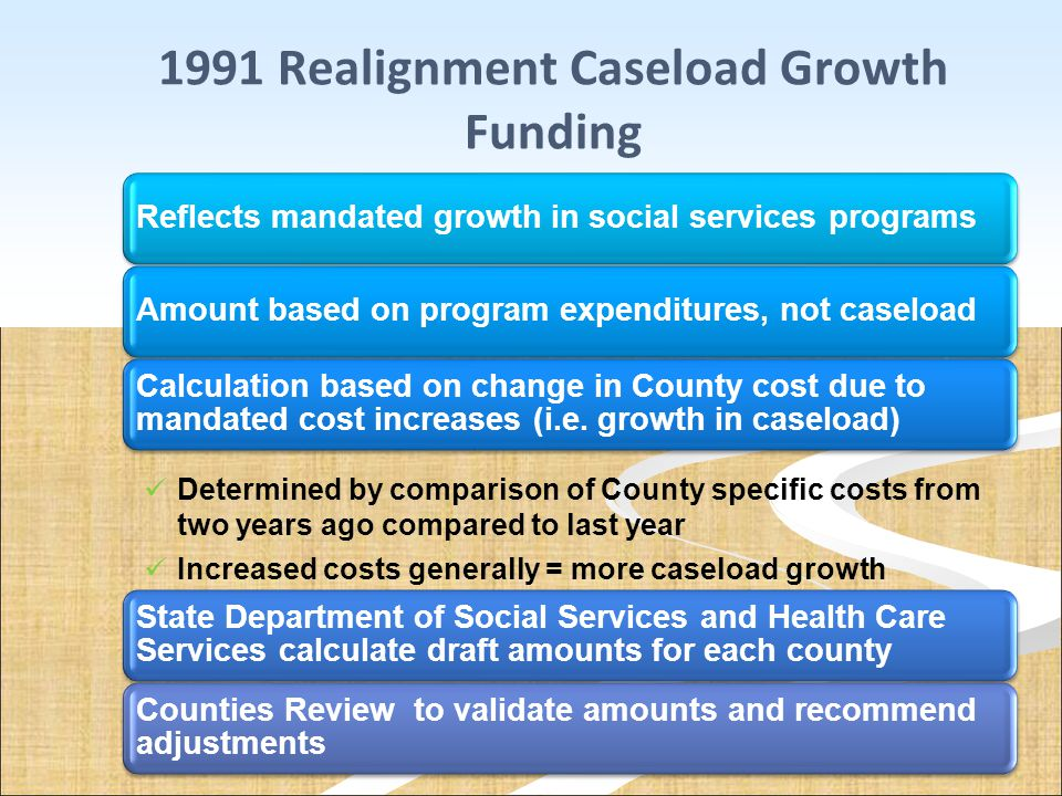 1991 Realignment Caseload Growth Funding