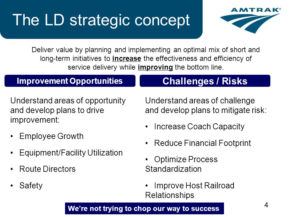 The LD strategic concept