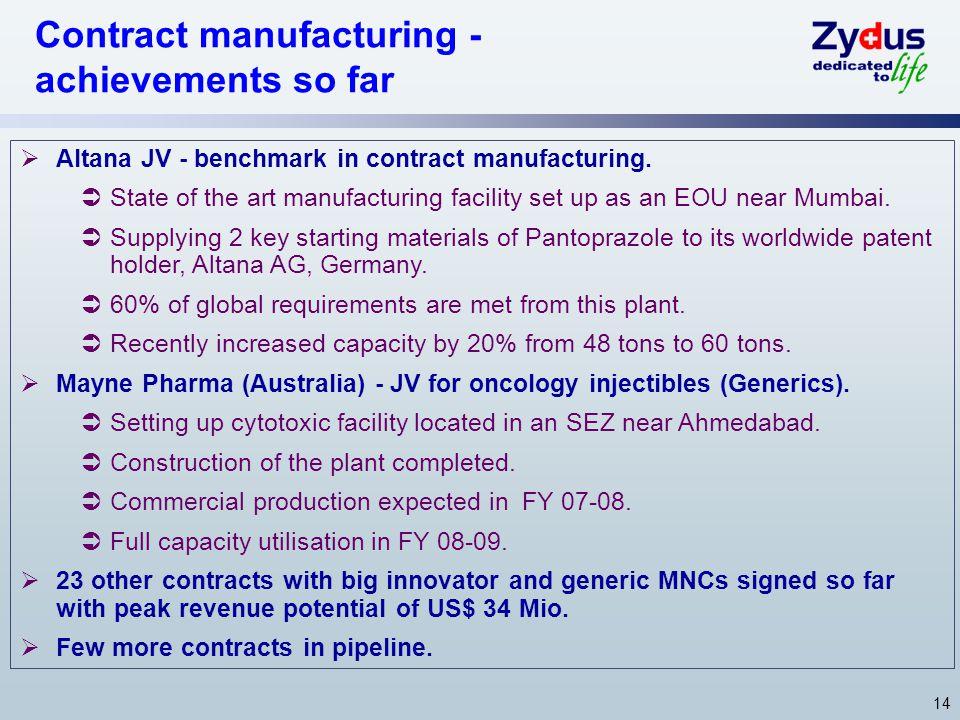Contract manufacturing - achievements so far