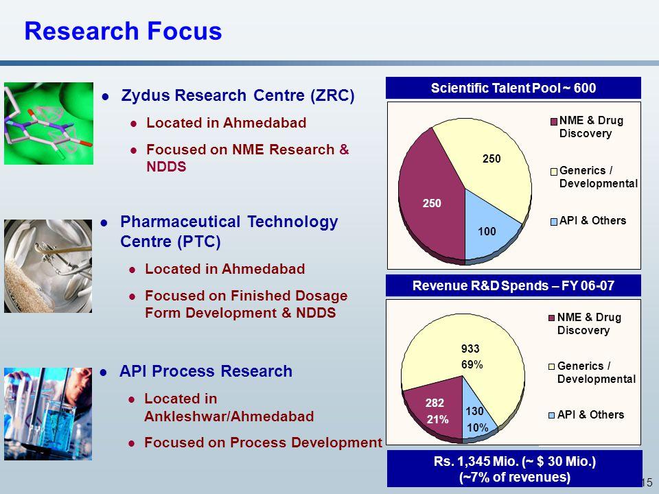 Research Focus Zydus Research Centre (ZRC)