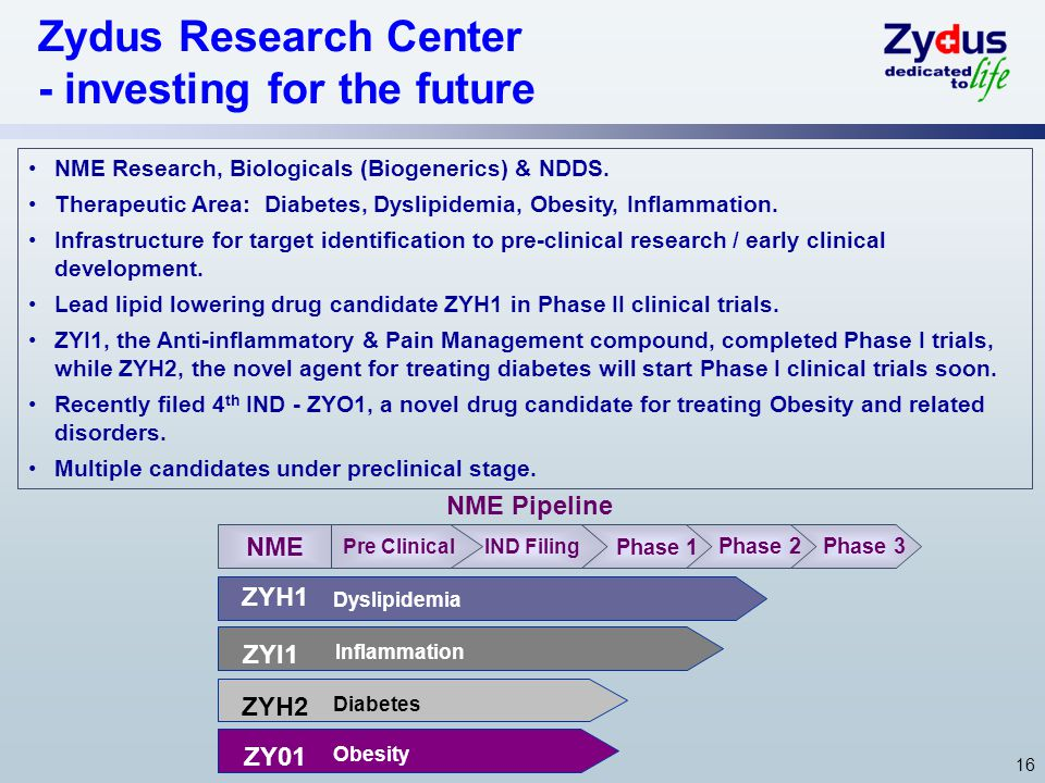 Zydus Research Center - investing for the future