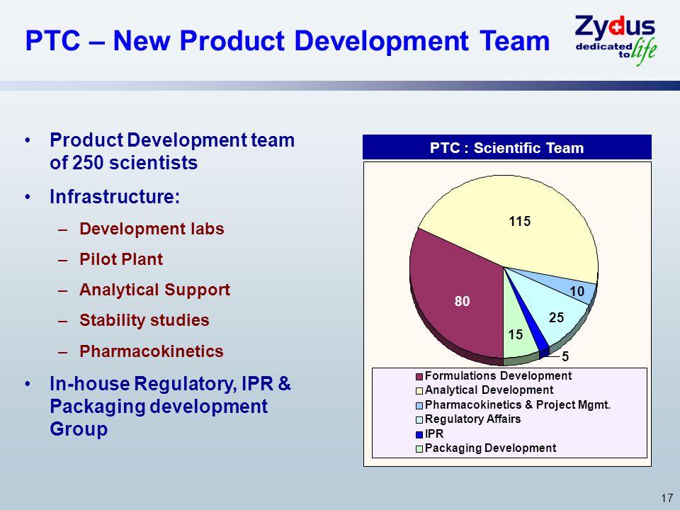 PTC – New Product Development Team