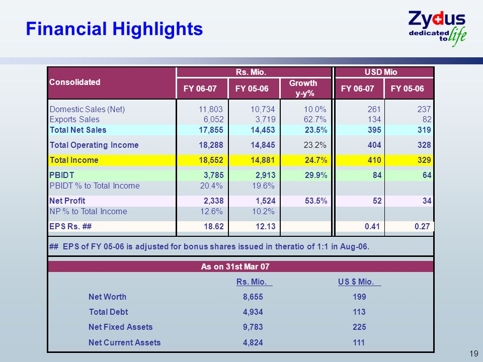 Financial Highlights Rs. Mio. USD Mio Consolidated Growth FY 06-07