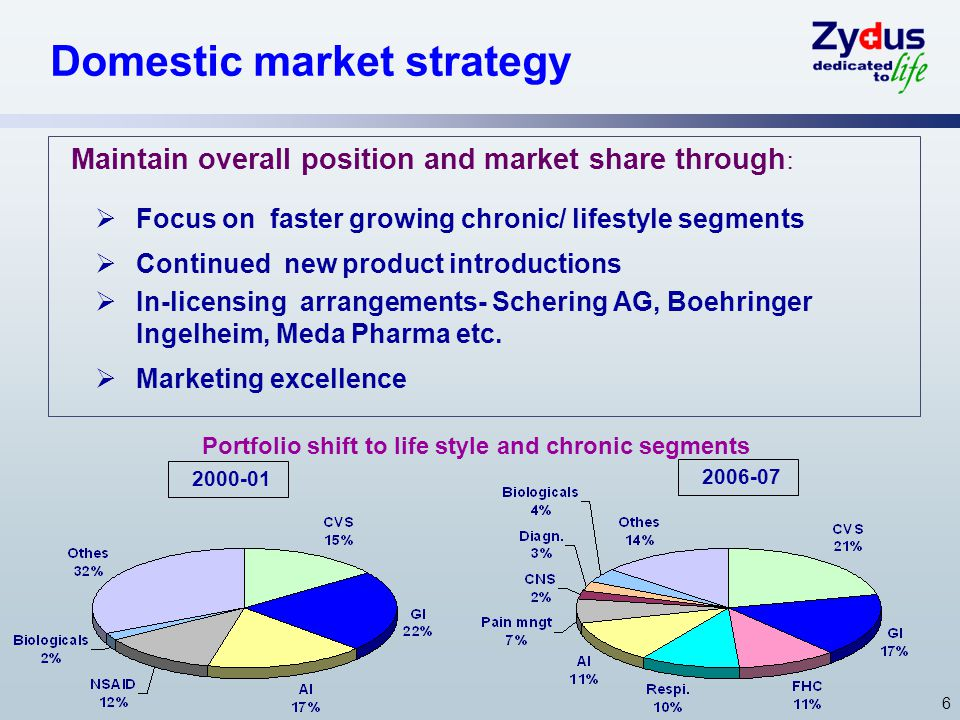 Domestic market strategy