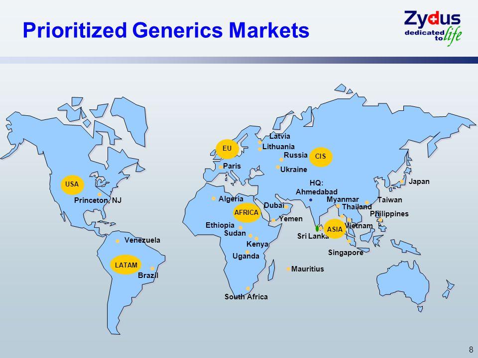 Prioritized Generics Markets