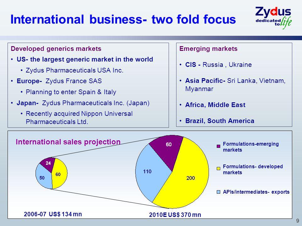 International business- two fold focus
