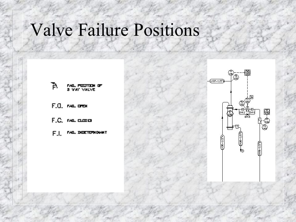 Valve Failure Positions