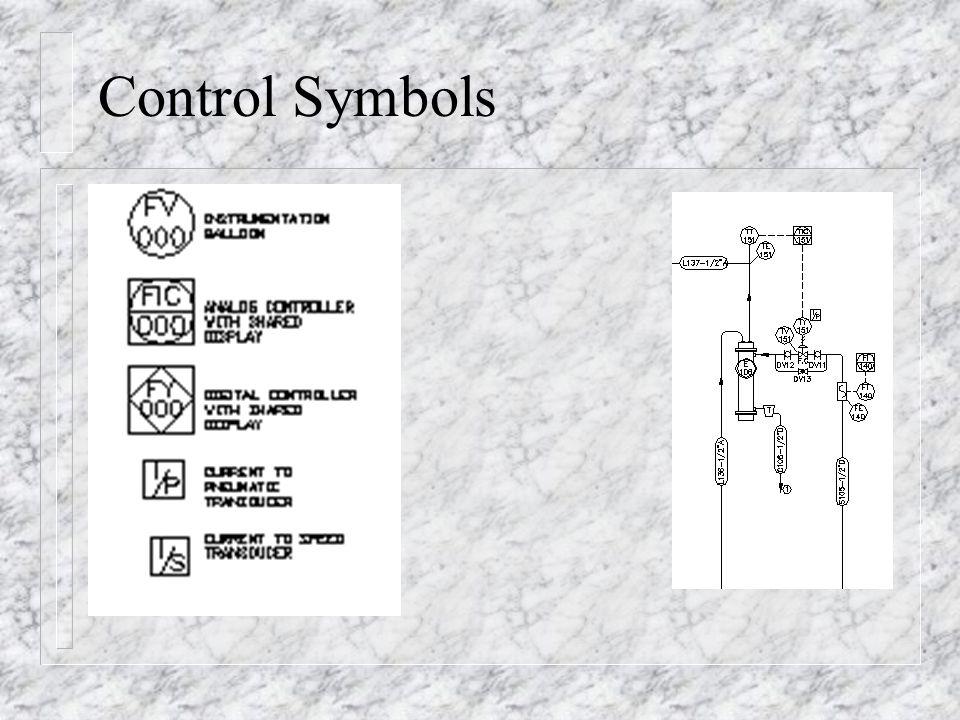Control Symbols