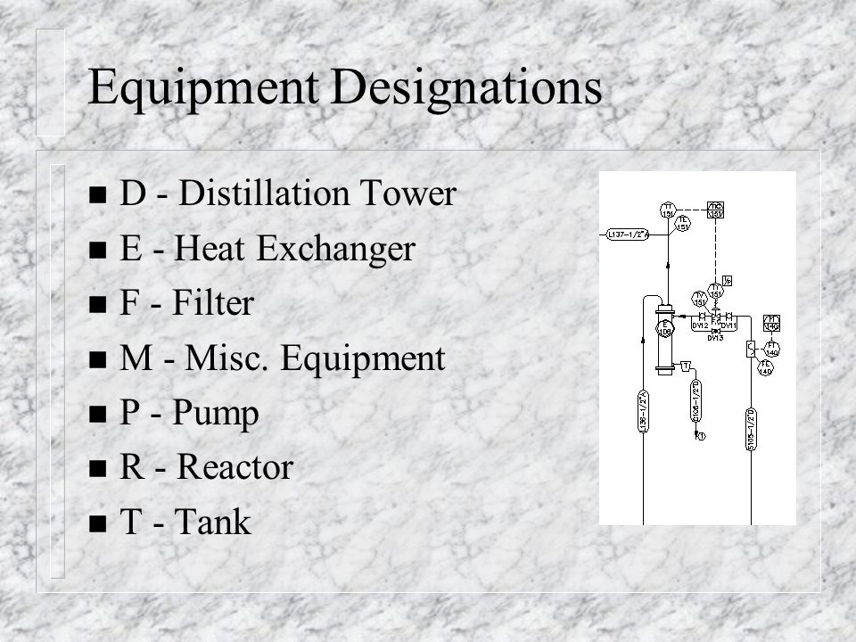 Equipment Designations