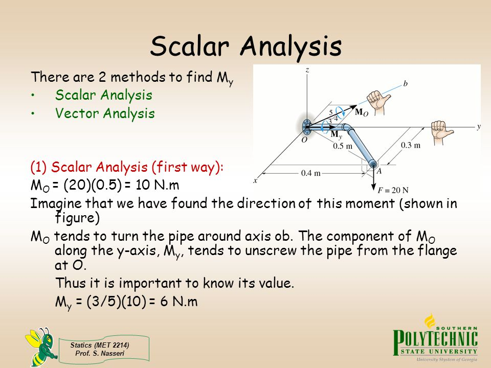 Scalar Analysis There are 2 methods to find My Scalar Analysis
