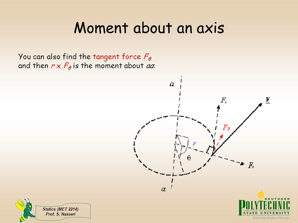 Moment about an axis You can also find the tangent force Fθ and then r x Fθ is the moment about aa: