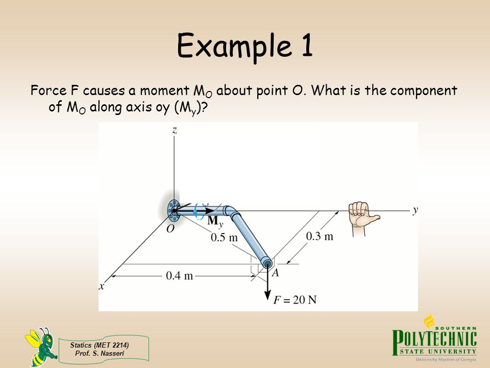 Example 1 Force F causes a moment MO about point O. What is the component of MO along axis oy (My)