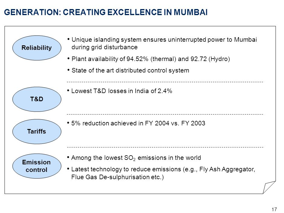 SO2 EMISSIONS AT TROMBAY ARE AMONG THE LOWEST IN THE WORLD