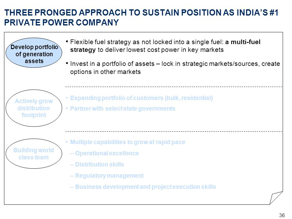 THREE PRONGED APPROACH TO SUSTAIN POSITION AS INDIA'S #1 PRIVATE POWER COMPANY