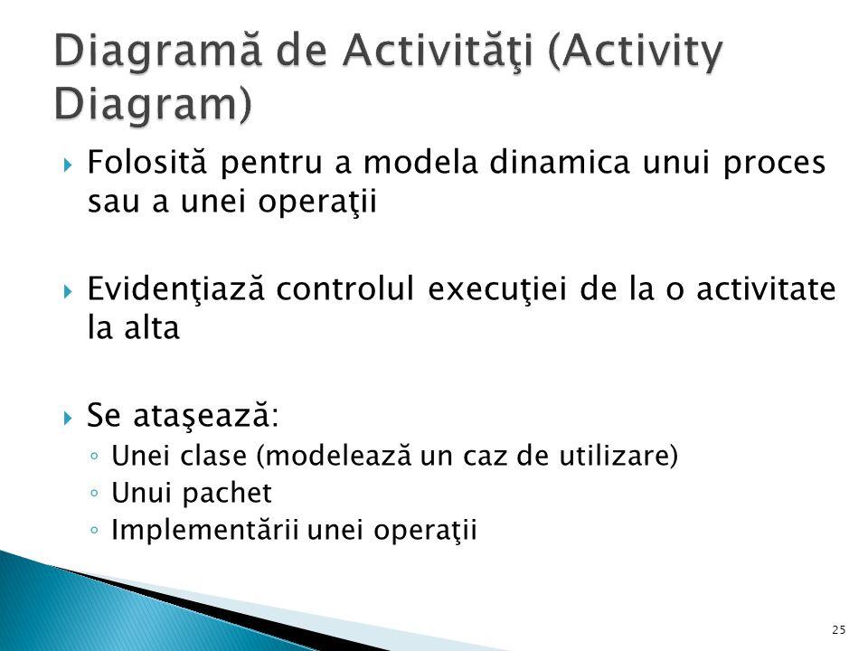 Diagramă de Activităţi (Activity Diagram)
