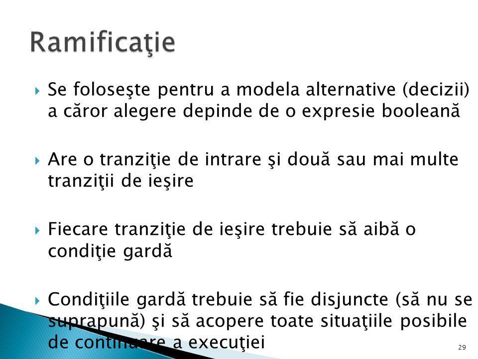Ramificaţie Se foloseşte pentru a modela alternative (decizii) a căror alegere depinde de o expresie booleană.