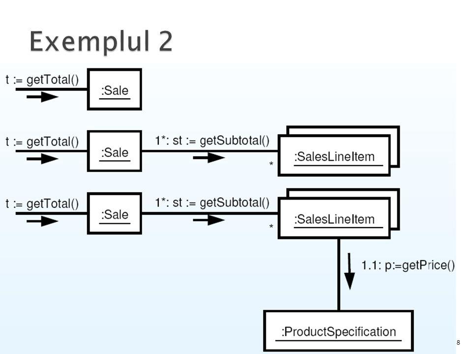 Exemplul 2