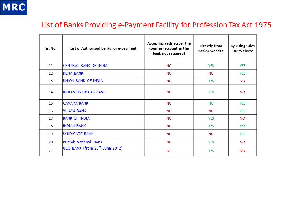 List of Banks Providing e-Payment Facility for Profession Tax Act 1975