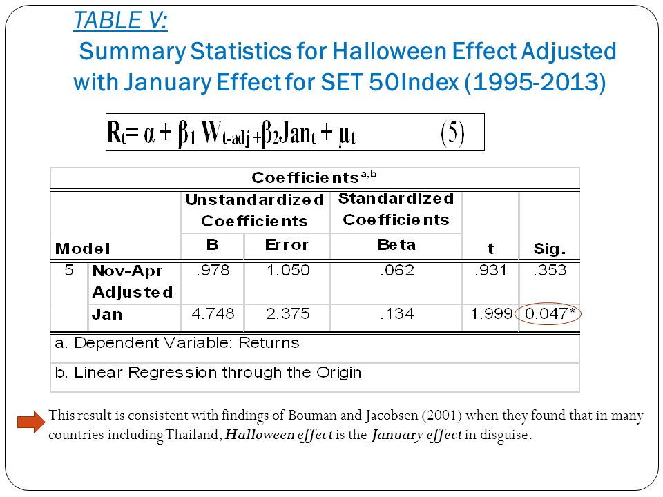 TABLE V: Summary Statistics for Halloween Effect Adjusted with January Effect for SET 50Index (1995-2013)