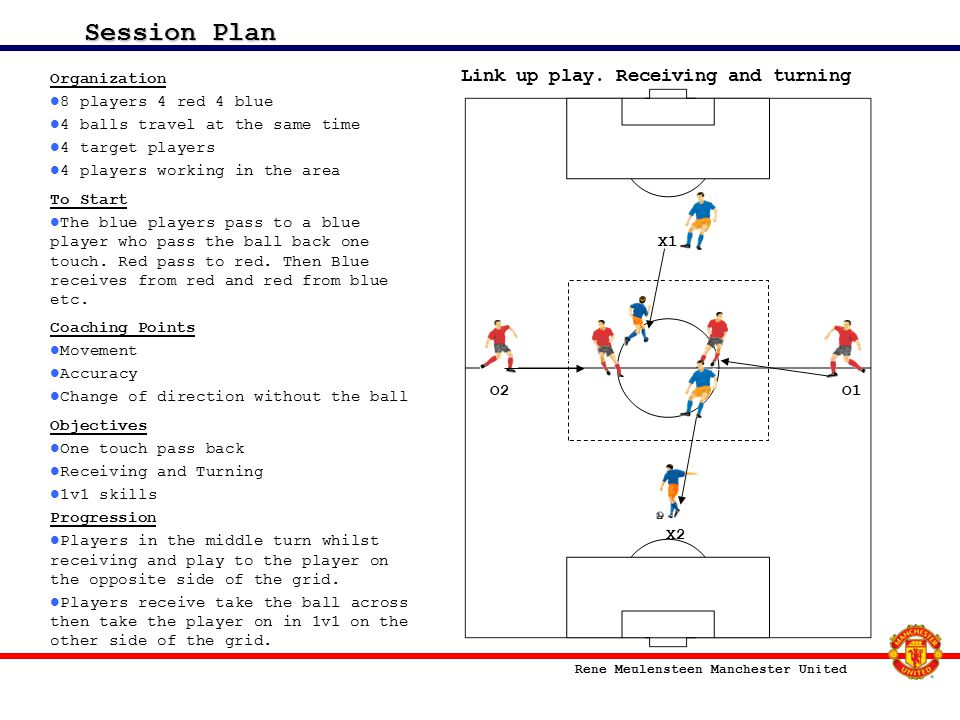Link up play. Receiving and turning