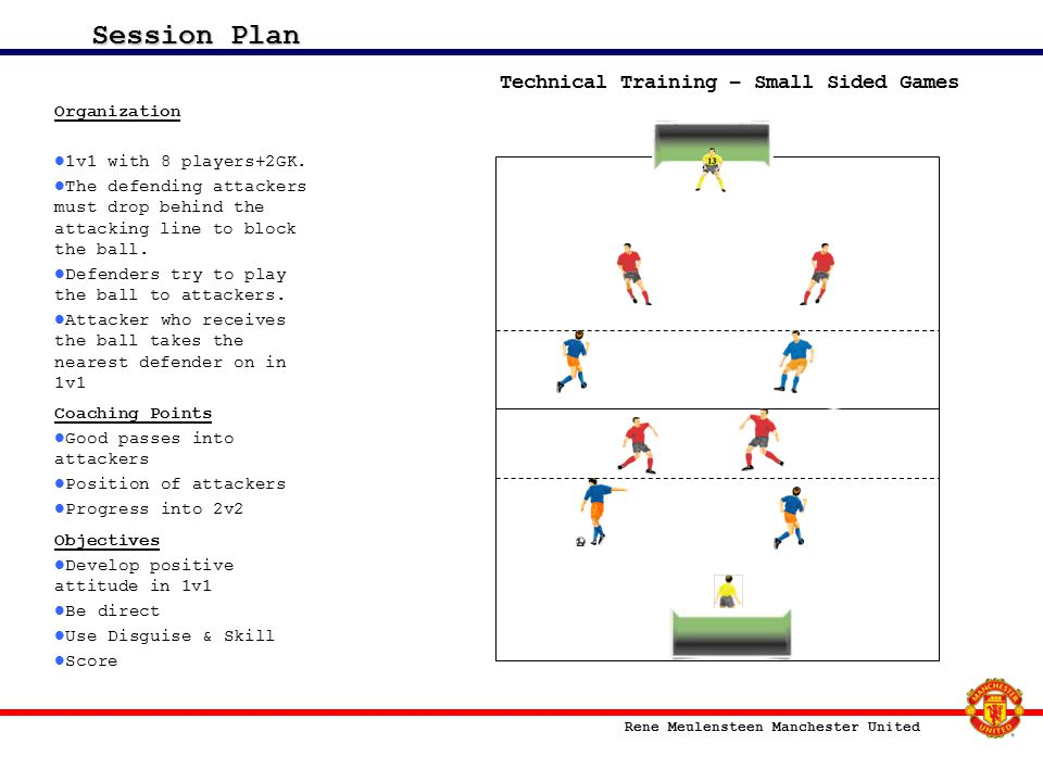 Technical Training – Small Sided Games