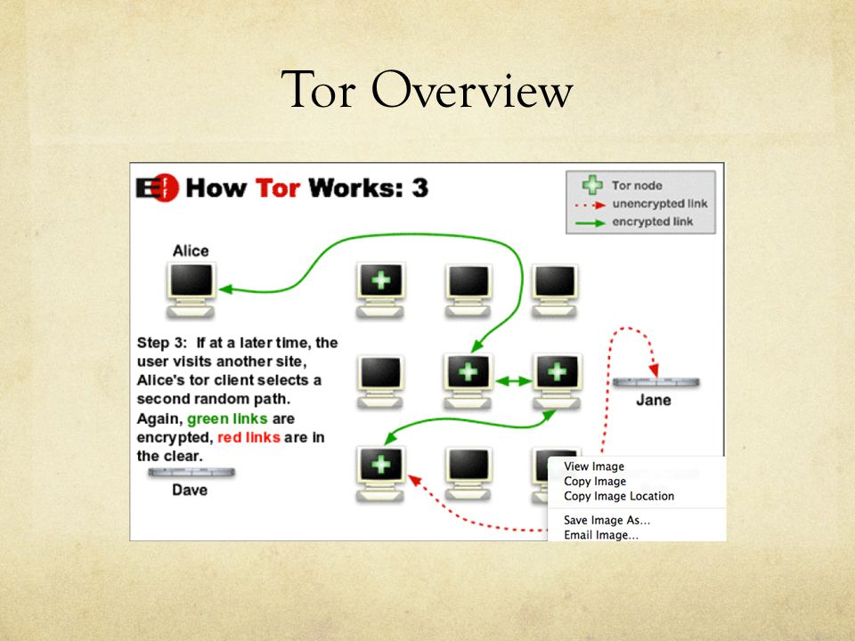 Tor Overview