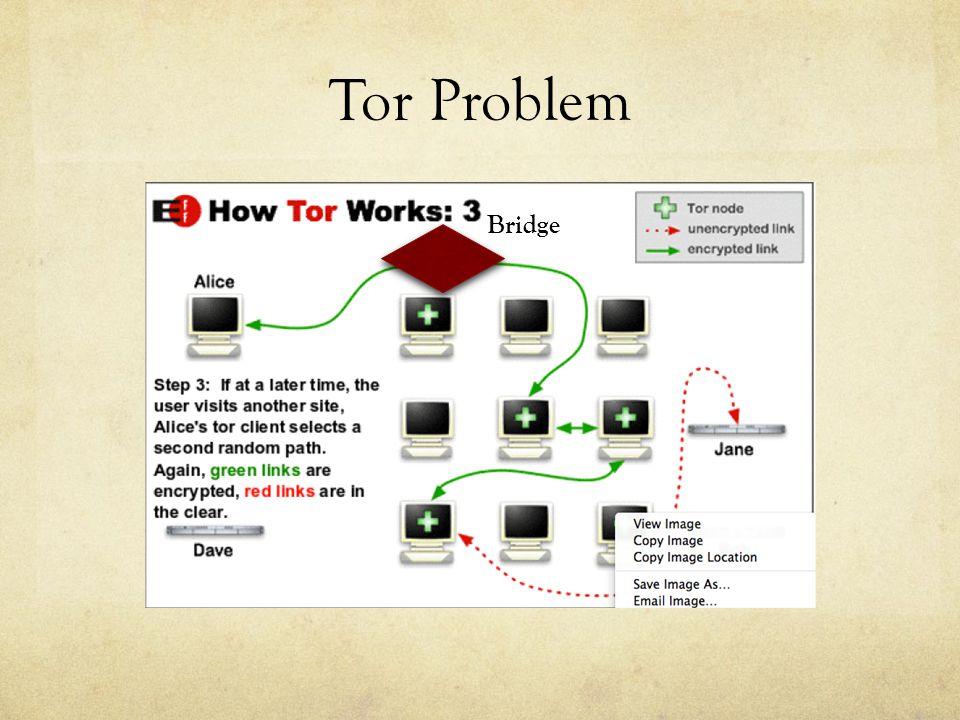 Tor Problem Bridge
