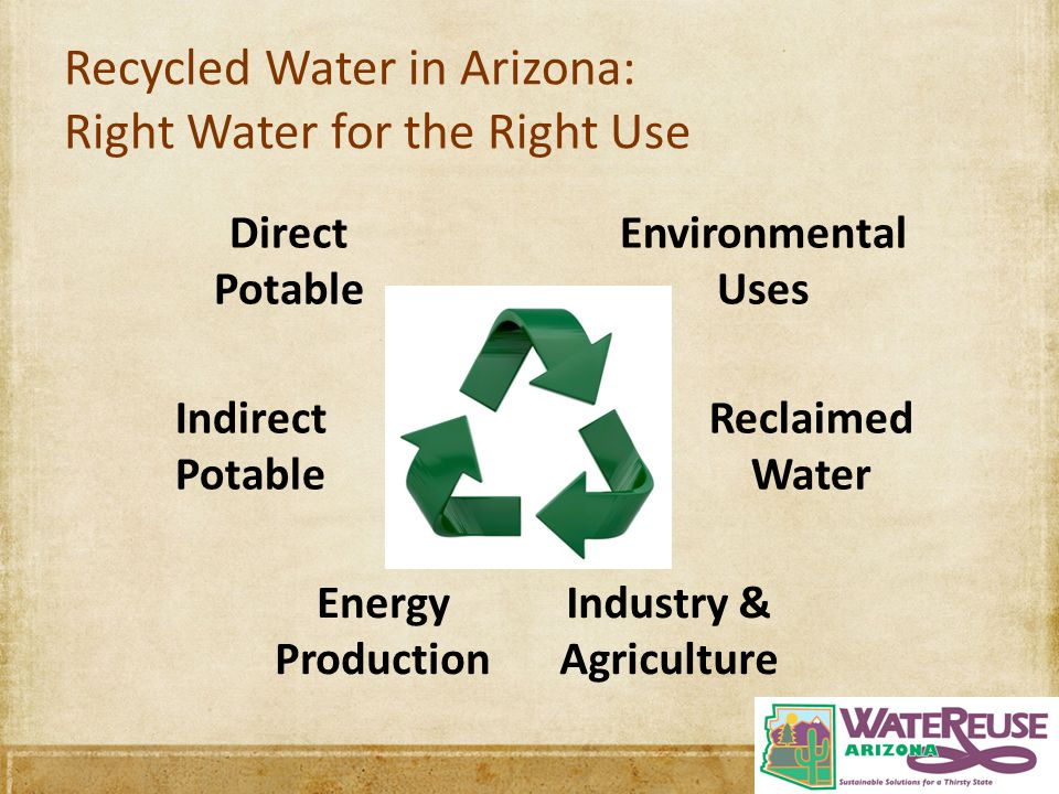 Recycled Water in Arizona: Right Water for the Right Use