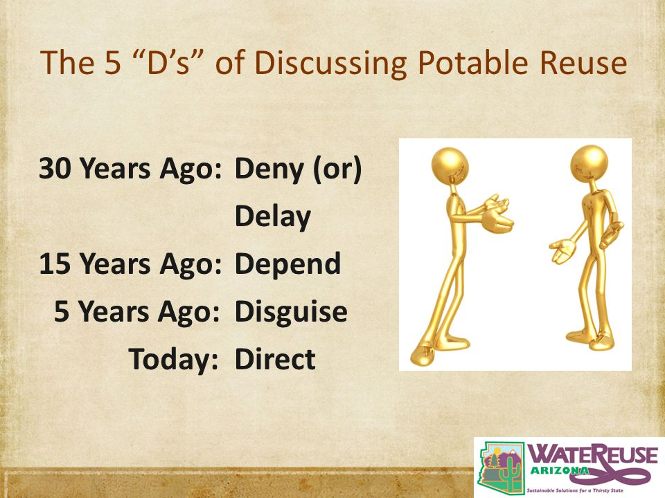The 5 D's of Discussing Potable Reuse