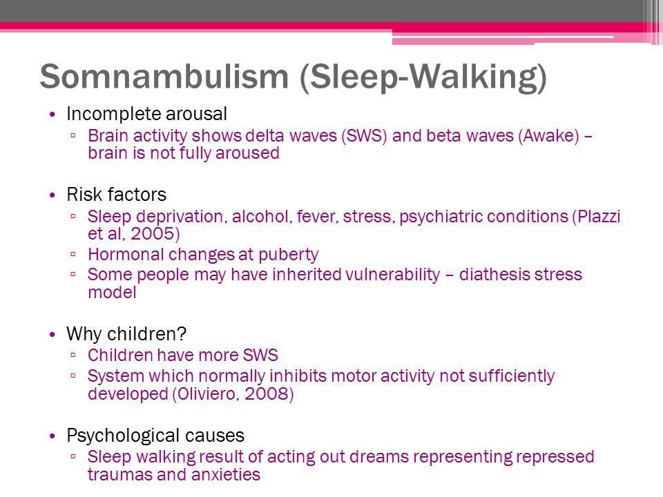Somnambulism (Sleep-Walking)