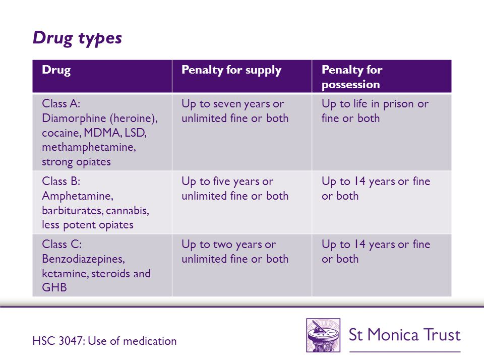 Drug types Drug Penalty for supply Penalty for possession Class A:
