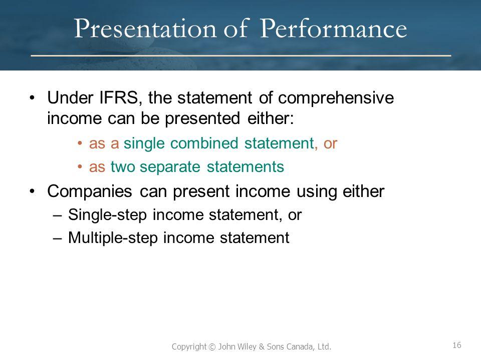 Presentation of Performance