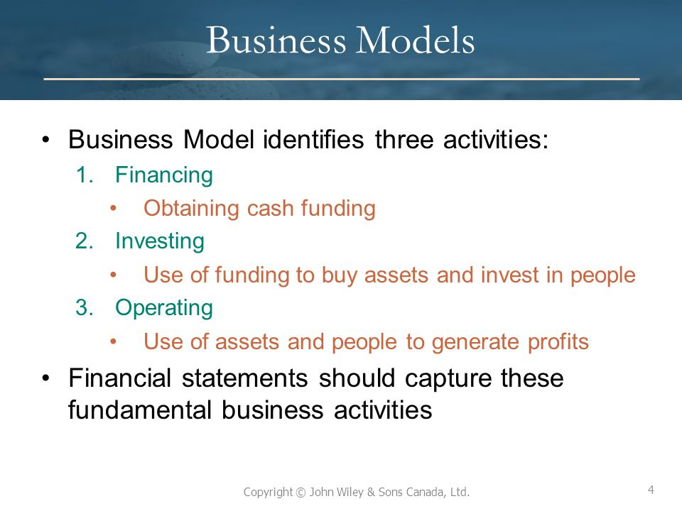 Business Models Business Model identifies three activities: