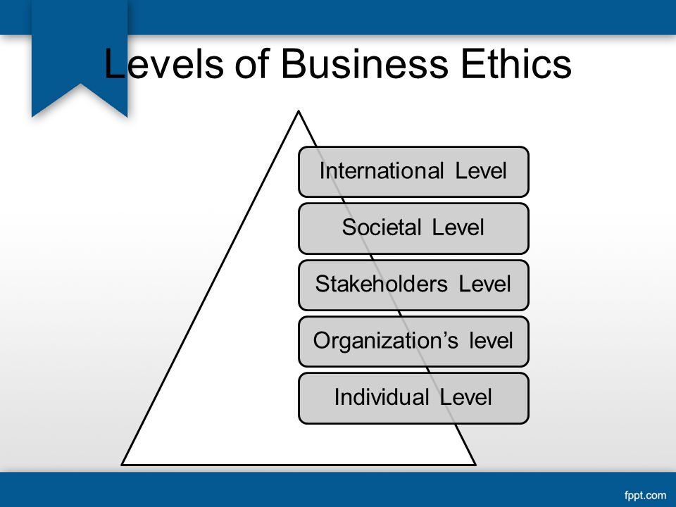 Levels of Business Ethics