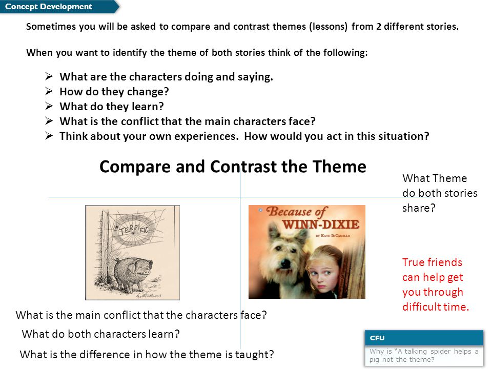 Compare and Contrast the Theme