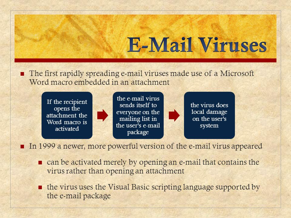 E-Mail Viruses The first rapidly spreading e-mail viruses made use of a Microsoft Word macro embedded in an attachment.